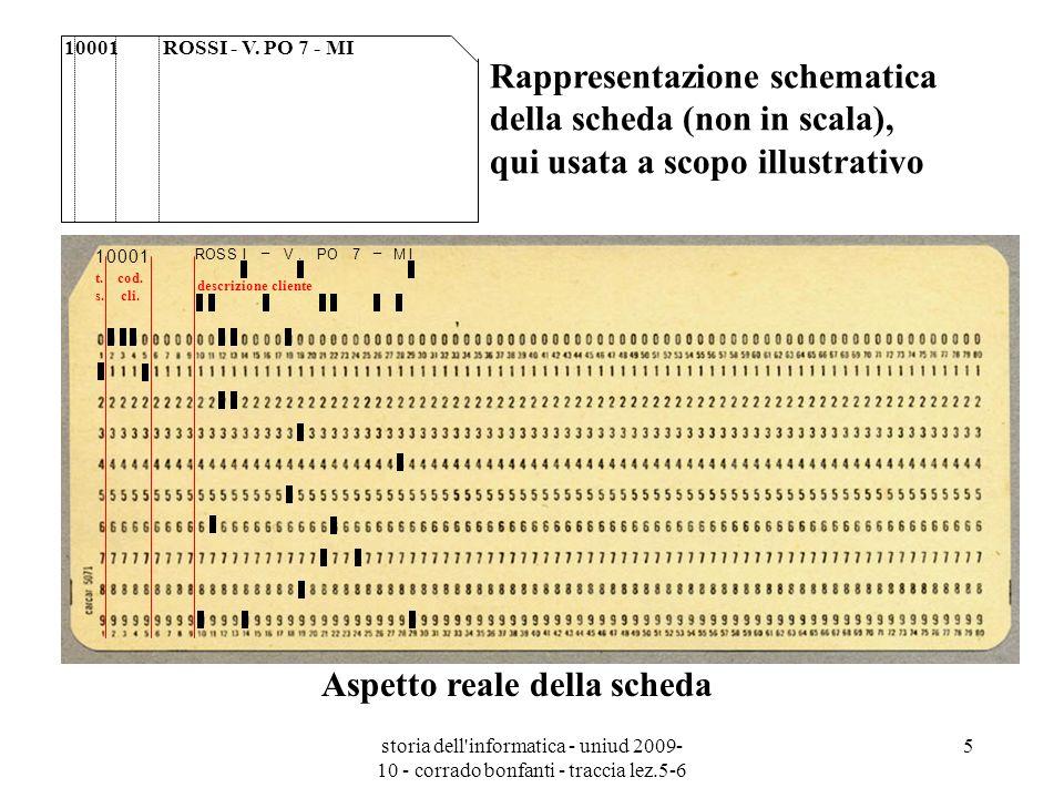 storia dell informatica - uniud 2009- 10 - corrado bonfanti - traccia lez.5-6 6 Tracciato-scheda a = tipo scheda (= 1) b = codice cliente (chiave di ordinamento del file) c = descrizione cliente PASSO 1/A (macchina ordinatrice / sorter) anagrafico clientiordinato in sequenza ascendente codice cliente b PASSO 1/A (macchina ordinatrice / sorter) Il file anagrafico clienti viene ordinato in sequenza ascendente del codice cliente (campo b) 10009 ROSSI - V.