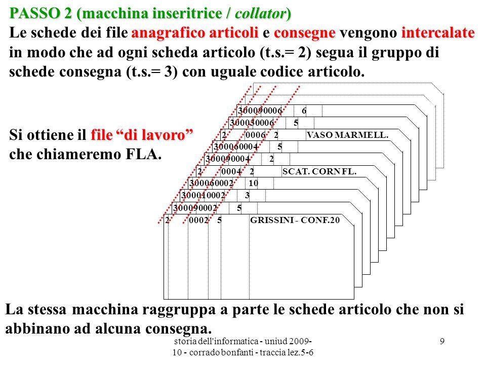 storia dell'informatica - uniud 2009- 10 - corrado bonfanti - traccia lez.5-6 9 file di lavoro Si ottiene il file di lavoro che chiameremo FLA. PASSO