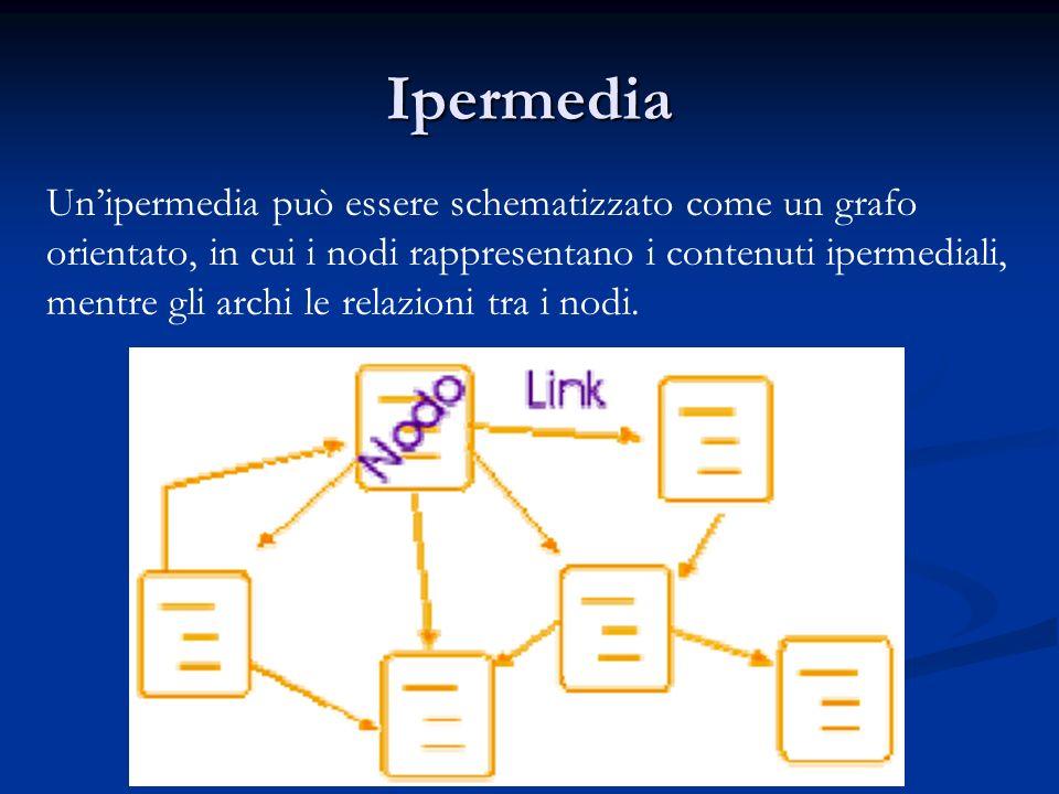 Ipermedia Unipermedia può essere schematizzato come un grafo orientato, in cui i nodi rappresentano i contenuti ipermediali, mentre gli archi le relazioni tra i nodi.