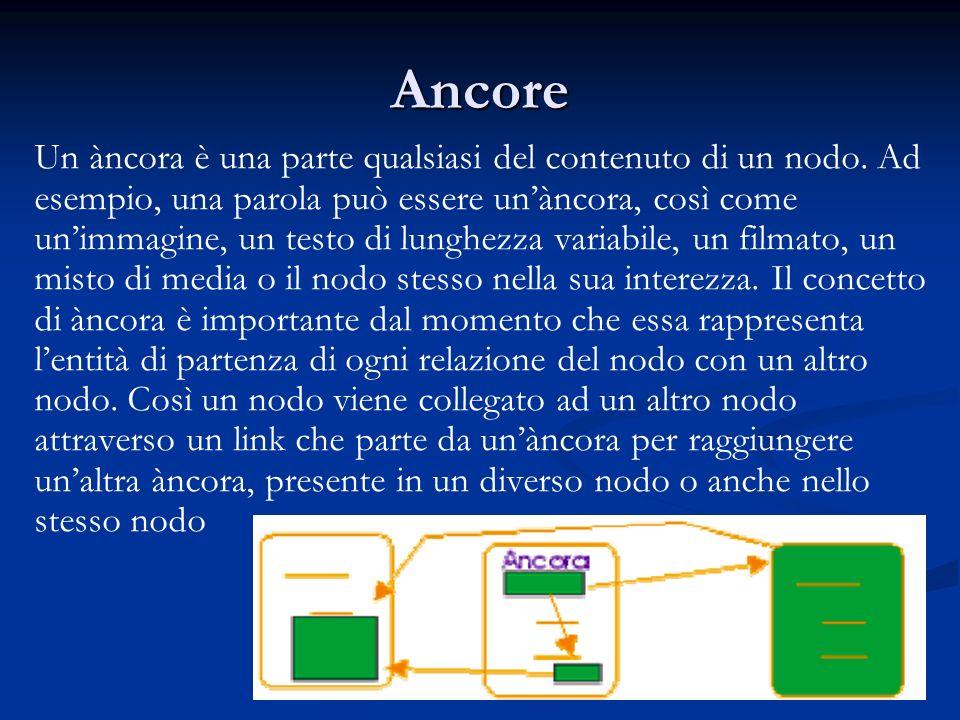Ancore Un àncora è una parte qualsiasi del contenuto di un nodo.