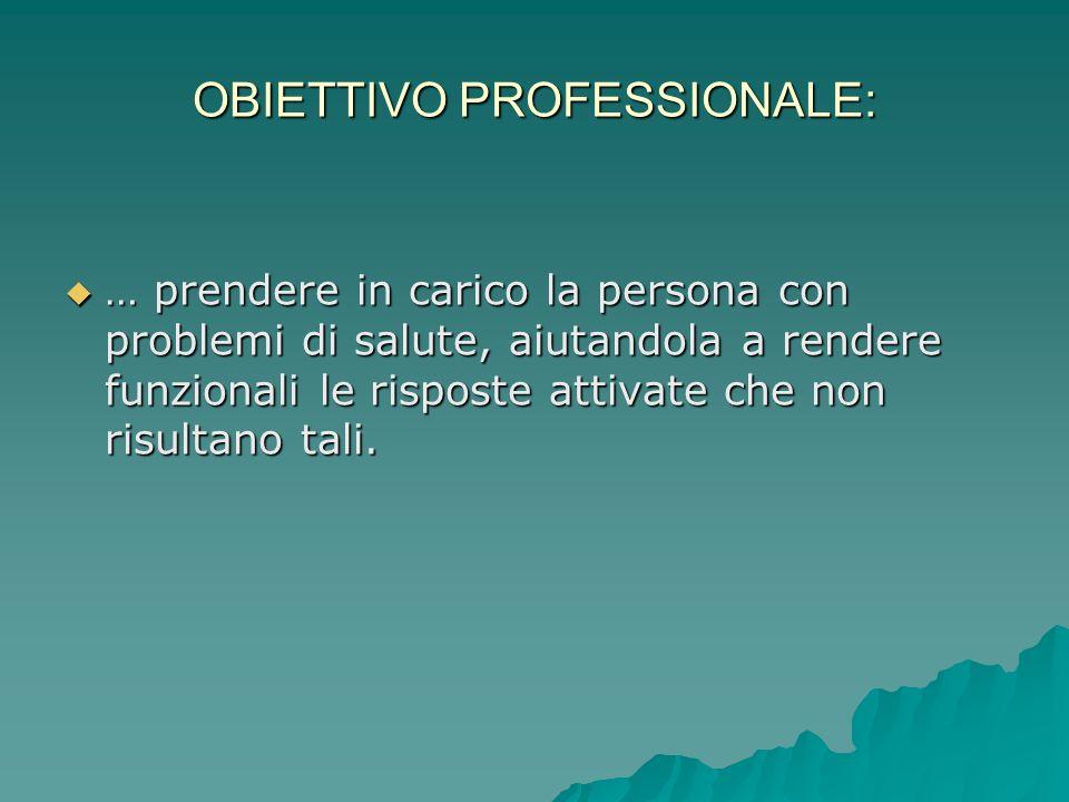 OBIETTIVO PROFESSIONALE: … prendere in carico la persona con problemi di salute, aiutandola a rendere funzionali le risposte attivate che non risultan