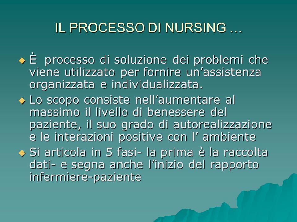 IL PROCESSO DI NURSING … È processo di soluzione dei problemi che viene utilizzato per fornire unassistenza organizzata e individualizzata. È processo