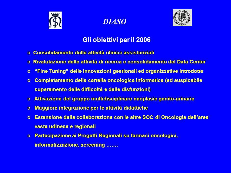 Gli obiettivi per il 2006 DIASO o Consolidamento delle attività clinico assistenziali o Rivalutazione delle attività di ricerca e consolidamento del D