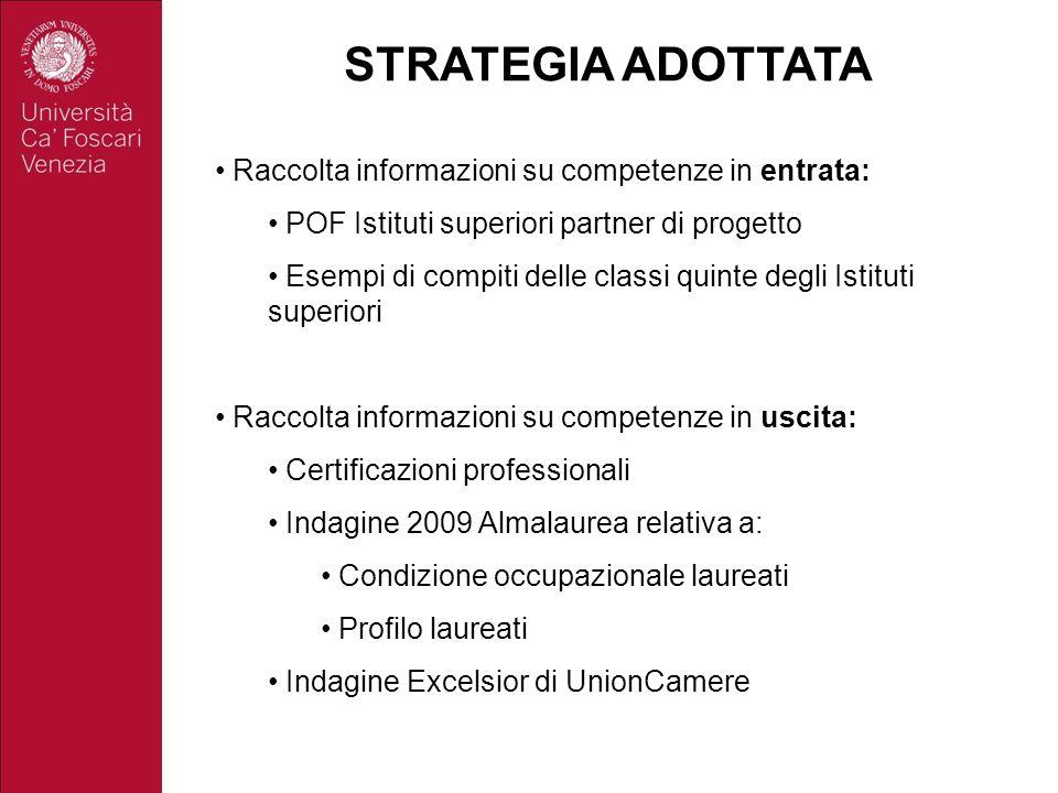STRATEGIA ADOTTATA Raccolta informazioni su competenze in entrata: POF Istituti superiori partner di progetto Esempi di compiti delle classi quinte de