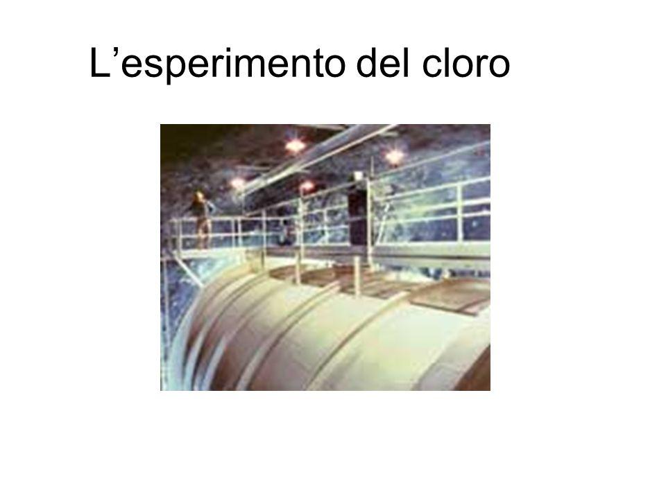 Lesperimento del cloro