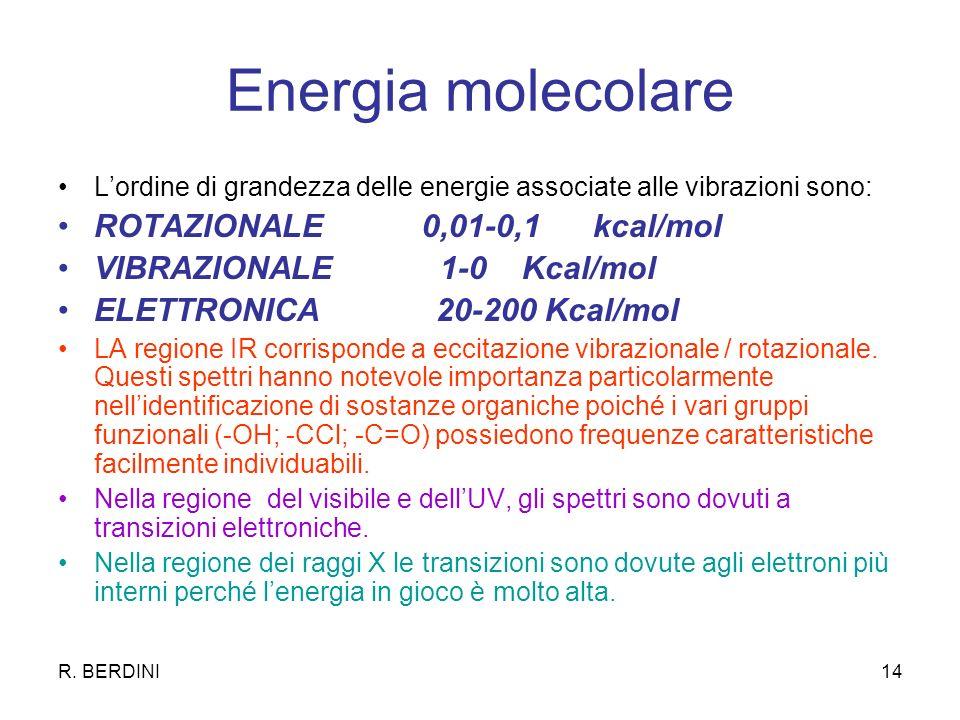 R. BERDINI14 Energia molecolare Lordine di grandezza delle energie associate alle vibrazioni sono: ROTAZIONALE 0,01-0,1 kcal/mol VIBRAZIONALE 1-0 Kcal
