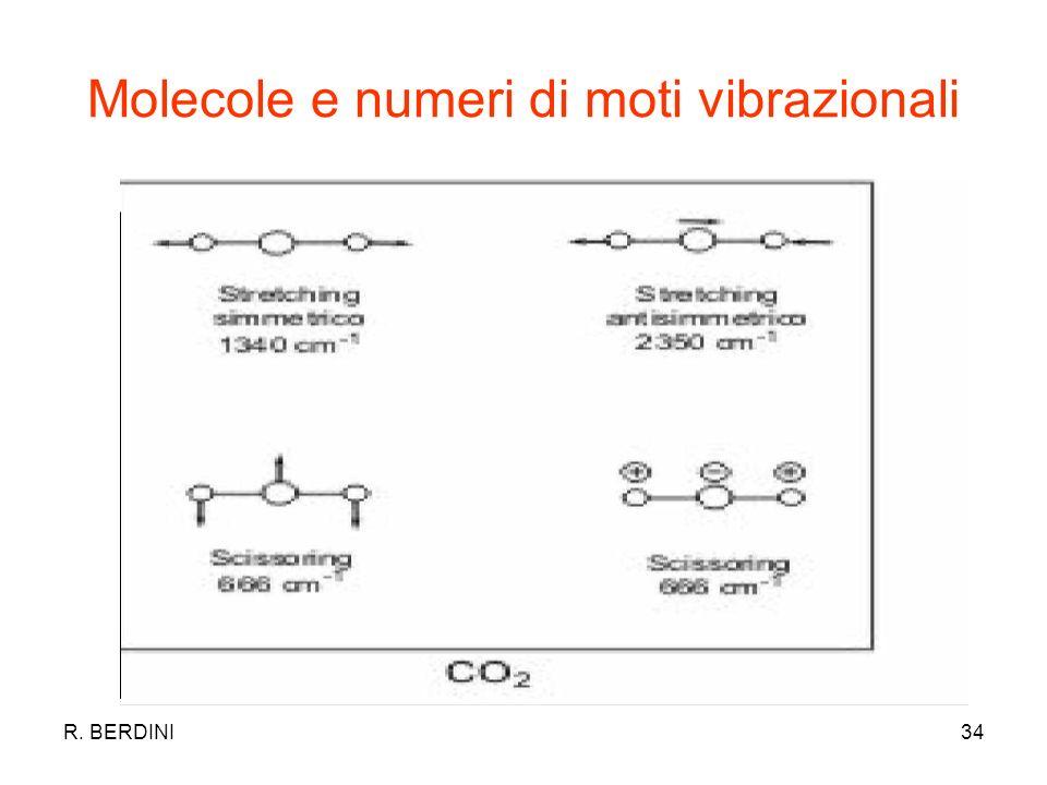 R. BERDINI34 Molecole e numeri di moti vibrazionali