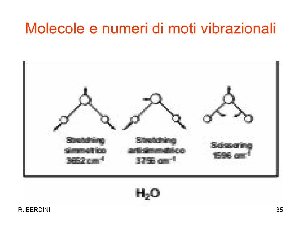 R. BERDINI35 Molecole e numeri di moti vibrazionali