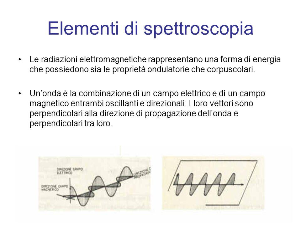 R. BERDINI4 Elementi di spettroscopia Le radiazioni elettromagnetiche rappresentano una forma di energia che possiedono sia le proprietà ondulatorie c