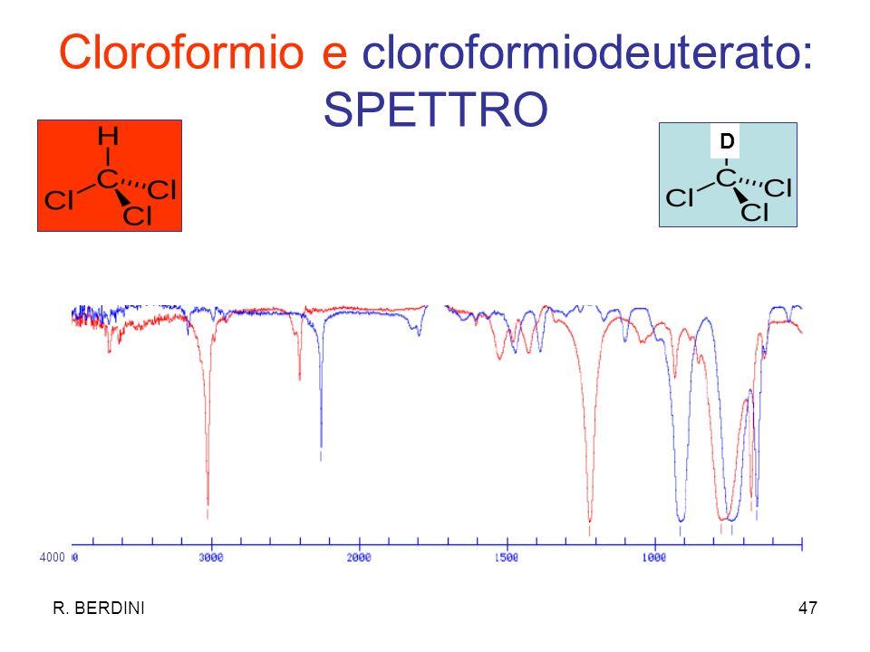 R. BERDINI47 Cloroformio e cloroformiodeuterato: SPETTRO 4000 D