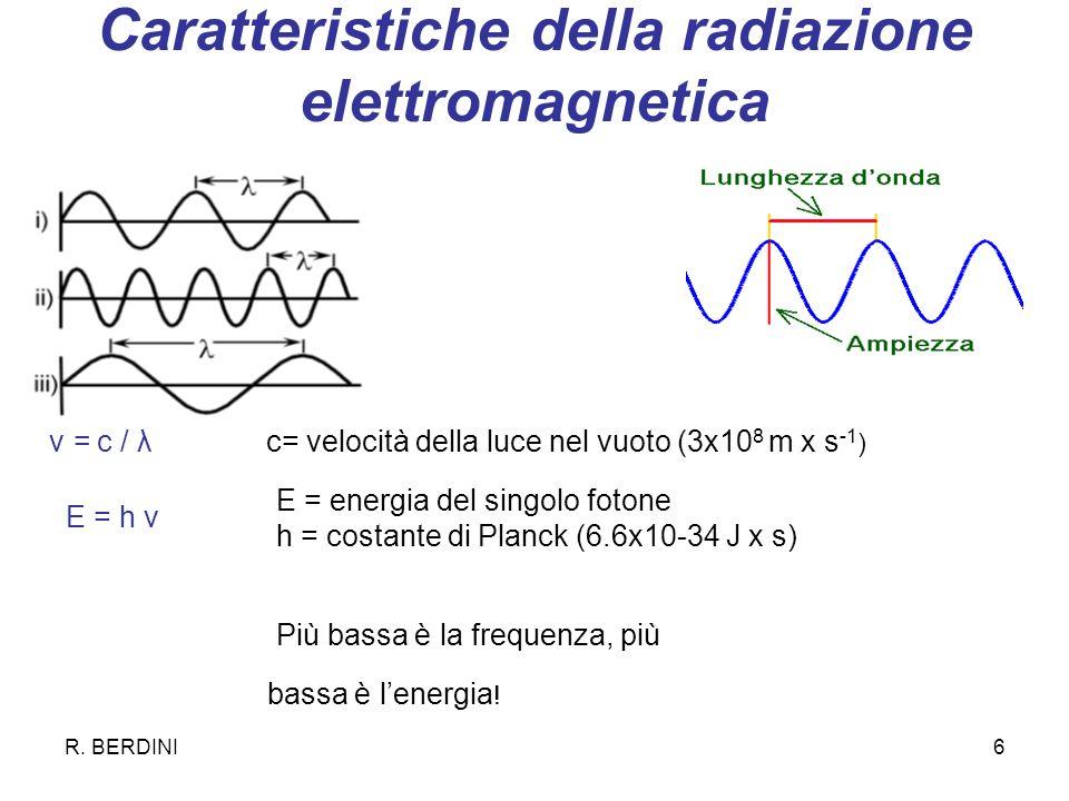 R. BERDINI6 Caratteristiche della radiazione elettromagnetica ν = c / λ c= velocità della luce nel vuoto (3x10 8 m x s -1 ) E = h ν E = energia del si