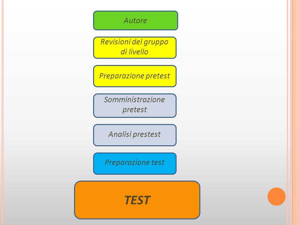 Autore Revisioni del gruppo di livello Preparazione pretest Somministrazione pretest Analisi prestest Preparazione test TEST