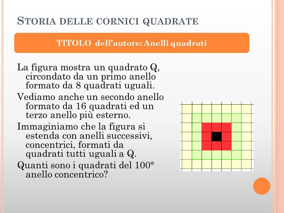 S TORIA DELLE CORNICI QUADRATE La figura mostra un quadrato Q, circondato da un primo anello formato da 8 quadrati uguali.
