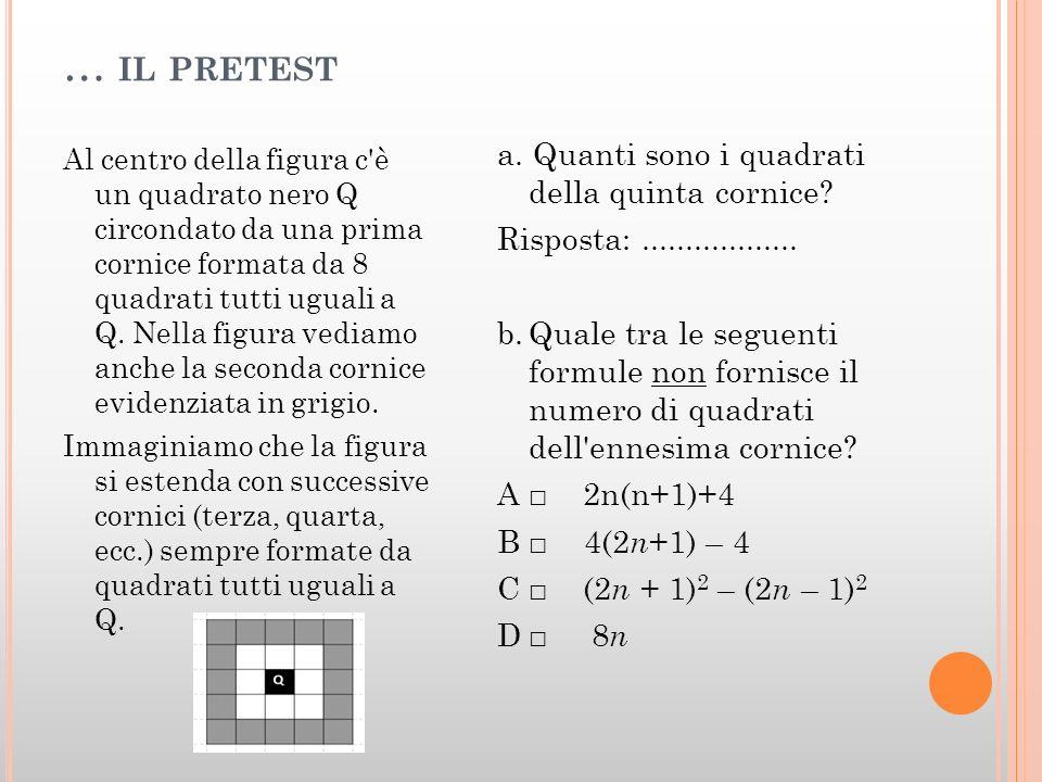 … IL PRETEST Al centro della figura c'è un quadrato nero Q circondato da una prima cornice formata da 8 quadrati tutti uguali a Q. Nella figura vediam