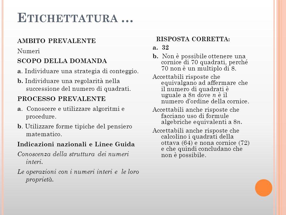 E TICHETTATURA … AMBITO PREVALENTE Numeri SCOPO DELLA DOMANDA a.
