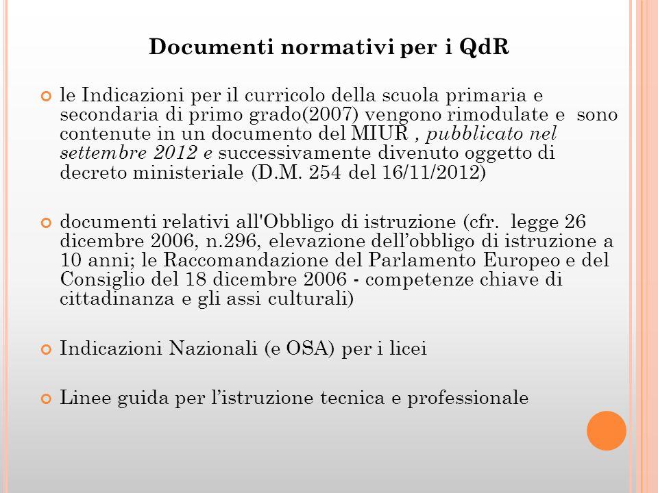 Documenti normativi per i QdR le Indicazioni per il curricolo della scuola primaria e secondaria di primo grado(2007) vengono rimodulate e sono contenute in un documento del MIUR, pubblicato nel settembre 2012 e successivamente divenuto oggetto di decreto ministeriale (D.M.
