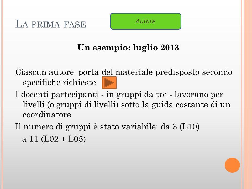 L A PRIMA FASE Un esempio: luglio 2013 Ciascun autore porta del materiale predisposto secondo specifiche richieste I docenti partecipanti - in gruppi da tre - lavorano per livelli (o gruppi di livelli) sotto la guida costante di un coordinatore Il numero di gruppi è stato variabile: da 3 (L10) a 11 (L02 + L05) Autore