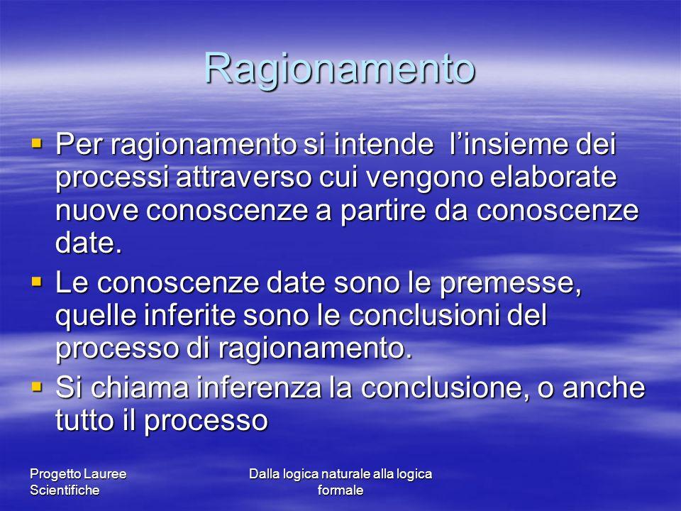 Progetto Lauree Scientifiche Dalla logica naturale alla logica formale Ragionamento Per ragionamento si intende linsieme dei processi attraverso cui v