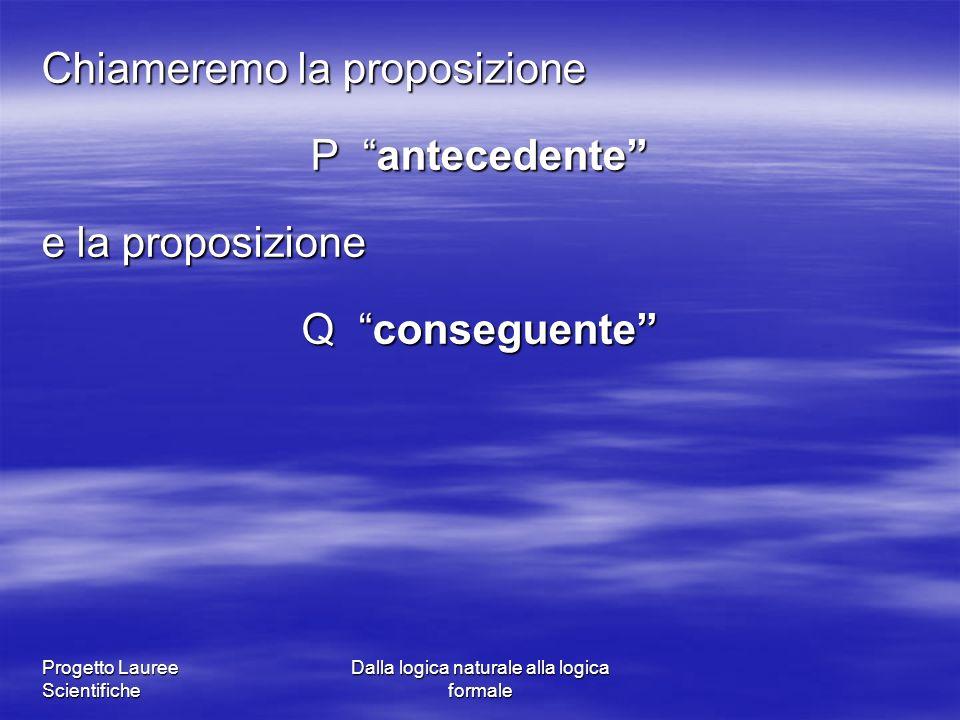 Progetto Lauree Scientifiche Dalla logica naturale alla logica formale Chiameremo la proposizione P antecedente e la proposizione Q conseguente