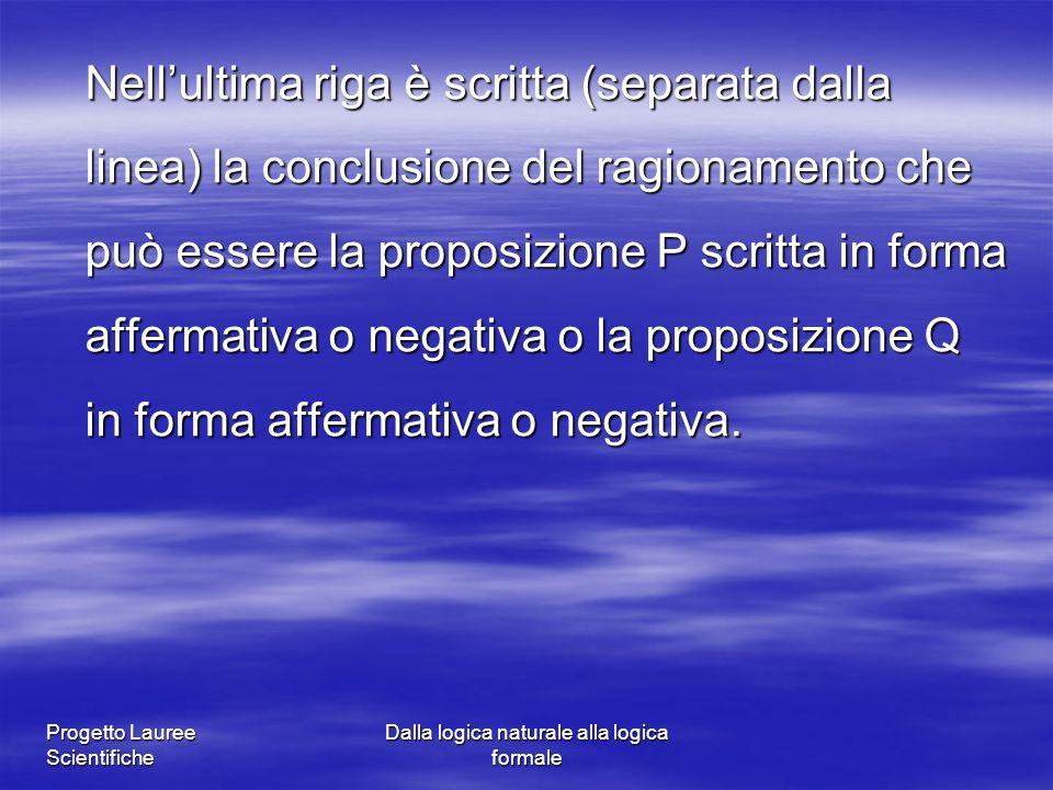 Progetto Lauree Scientifiche Dalla logica naturale alla logica formale Nellultima riga è scritta (separata dalla linea) la conclusione del ragionament