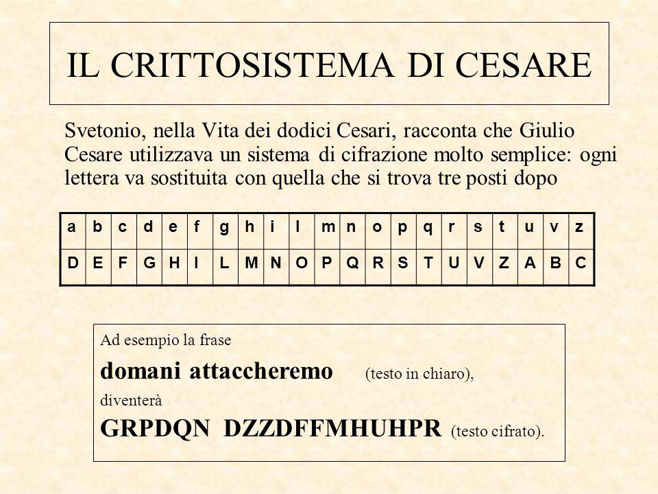 IL CRITTOSISTEMA DI CESARE Svetonio, nella Vita dei dodici Cesari, racconta che Giulio Cesare utilizzava un sistema di cifrazione molto semplice: ogni