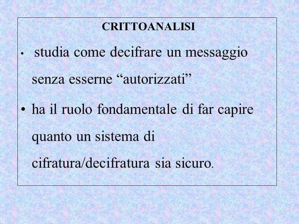 CRITTOANALISI studia come decifrare un messaggio senza esserne autorizzati ha il ruolo fondamentale di far capire quanto un sistema di cifratura/decif