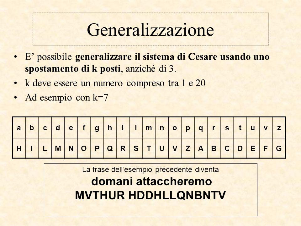 Generalizzazione E possibile generalizzare il sistema di Cesare usando uno spostamento di k posti, anzichè di 3. k deve essere un numero compreso tra