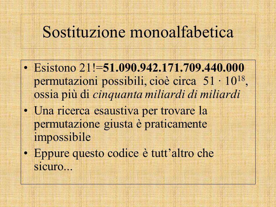 Sostituzione monoalfabetica Esistono 21!=51.090.942.171.709.440.000 permutazioni possibili, cioè circa 51 · 10 18, ossia più di cinquanta miliardi di