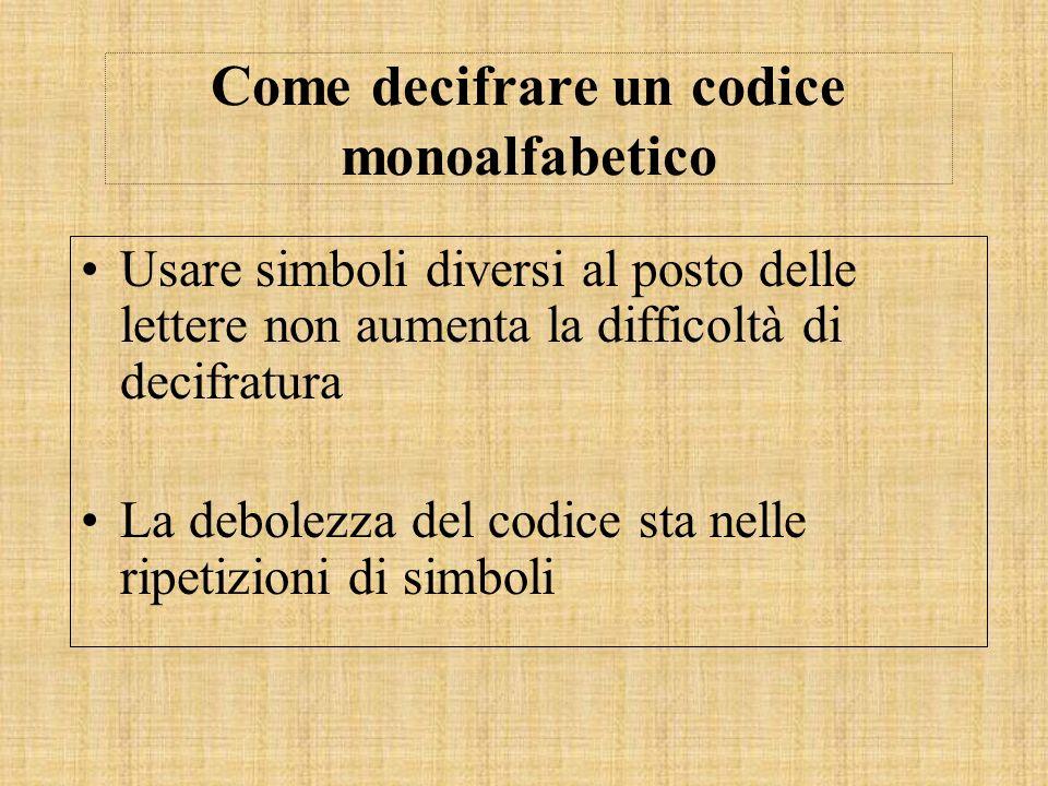 Come decifrare un codice monoalfabetico Usare simboli diversi al posto delle lettere non aumenta la difficoltà di decifratura La debolezza del codice