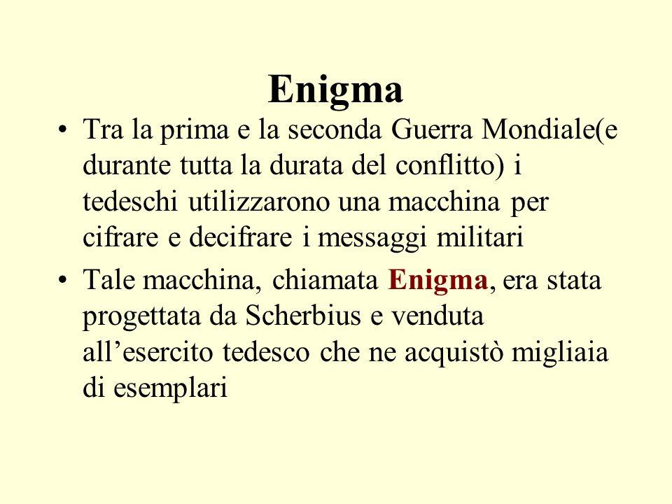 Enigma Tra la prima e la seconda Guerra Mondiale(e durante tutta la durata del conflitto) i tedeschi utilizzarono una macchina per cifrare e decifrare