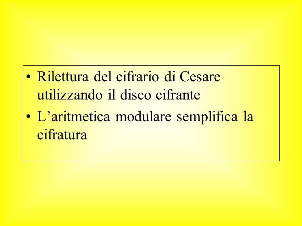 Rilettura del cifrario di Cesare utilizzando il disco cifrante Laritmetica modulare semplifica la cifratura