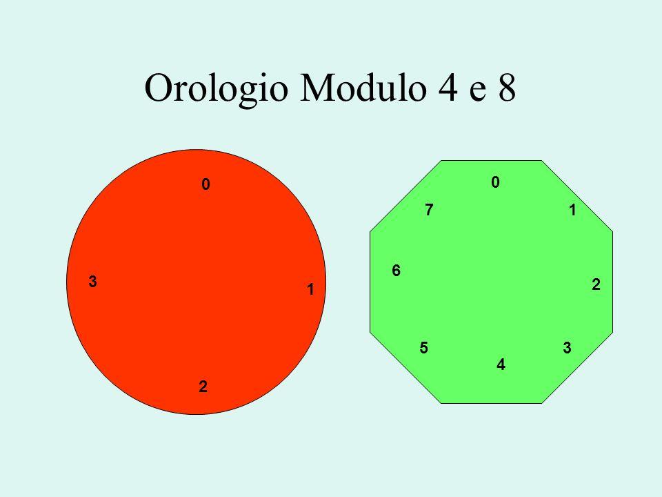 Orologio Modulo 4 e 8 0 1 2 3 4 5 6 7 0 1 2 3