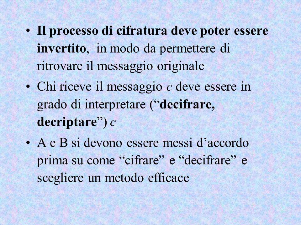 Il processo di cifratura deve poter essere invertito, in modo da permettere di ritrovare il messaggio originale Chi riceve il messaggio c deve essere