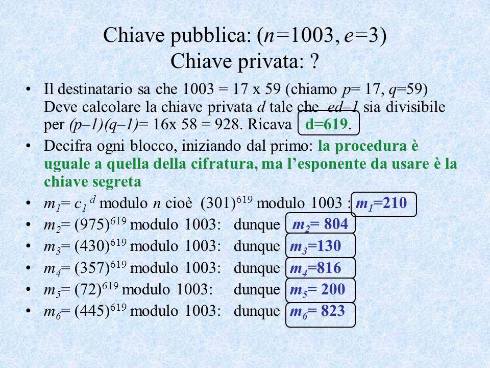 Chiave pubblica: (n=1003, e=3) Chiave privata: ? Il destinatario sa che 1003 = 17 x 59 (chiamo p= 17, q=59) Deve calcolare la chiave privata d tale ch
