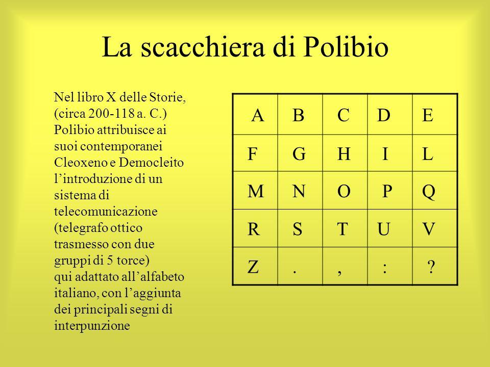 La scacchiera di Polibio A B C D E F G H I L M N O P Q R S T U V Z., : ? Nel libro X delle Storie, (circa 200-118 a. C.) Polibio attribuisce ai suoi c