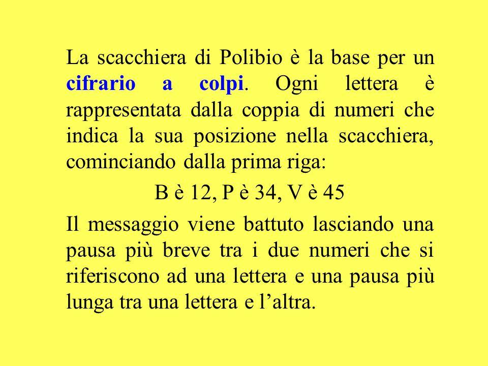 La scacchiera di Polibio è la base per un cifrario a colpi. Ogni lettera è rappresentata dalla coppia di numeri che indica la sua posizione nella scac