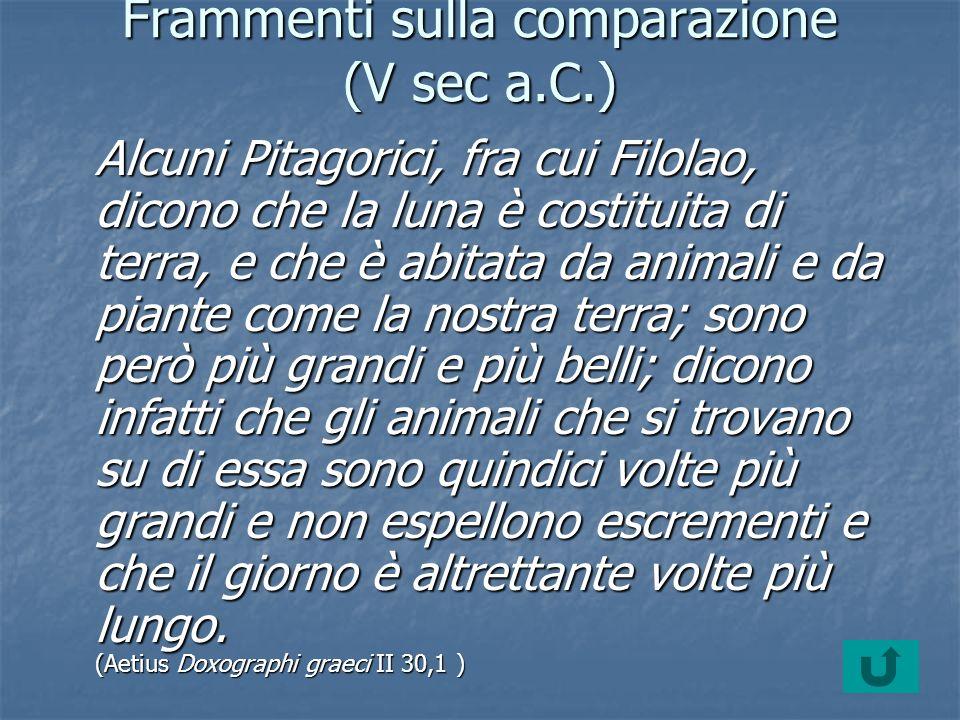 Frammenti sulla comparazione (V sec a.C.) Alcuni Pitagorici, fra cui Filolao, dicono che la luna è costituita di terra, e che è abitata da animali e d