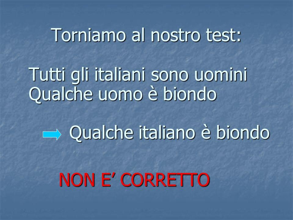 Torniamo al nostro test: Tutti gli italiani sono uomini Qualche uomo è biondo Qualche italiano è biondo NON E CORRETTO