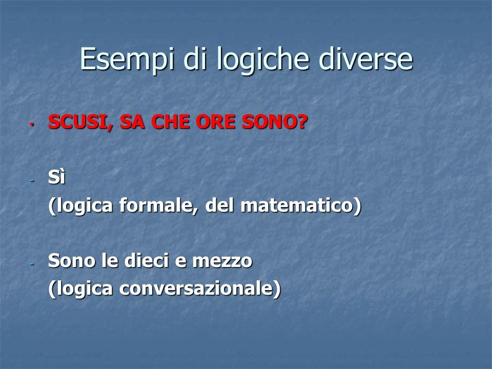 Esempi di logiche diverse SCUSI, SA CHE ORE SONO? SCUSI, SA CHE ORE SONO? - Sì (logica formale, del matematico) (logica formale, del matematico) - Son