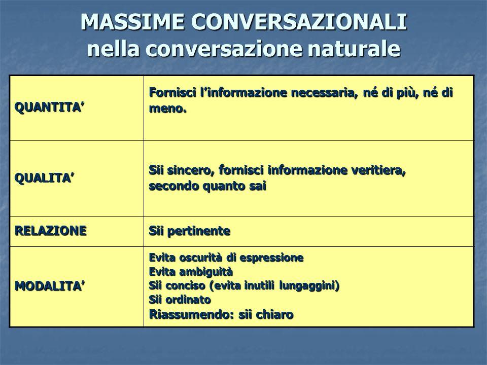 MASSIME CONVERSAZIONALI nella conversazione naturale QUANTITA Fornisci linformazione necessaria, né di più, né di meno. QUALITA Sii sincero, fornisci