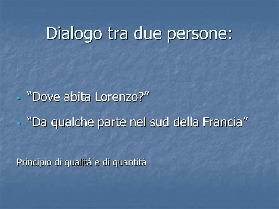 Dialogo tra due persone: Dove abita Lorenzo.Dove abita Lorenzo.