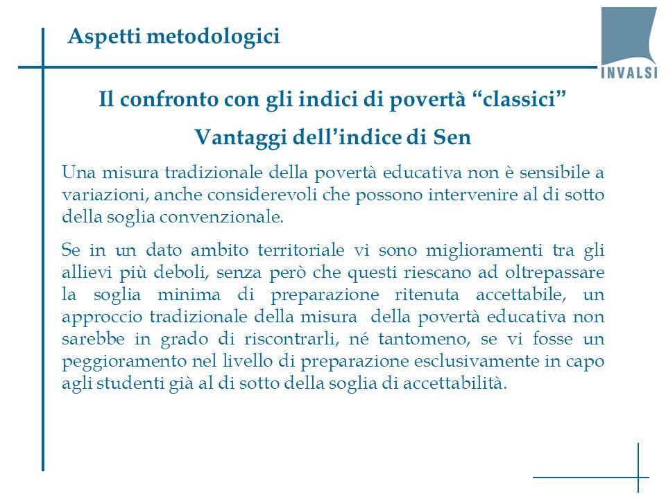 Aspetti metodologici Il confronto con gli indici di povertà classici Vantaggi dellindice di Sen Una misura tradizionale della povertà educativa non è