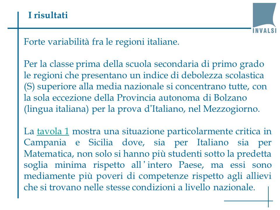 I risultati Forte variabilità fra le regioni italiane. Per la classe prima della scuola secondaria di primo grado le regioni che presentano un indice