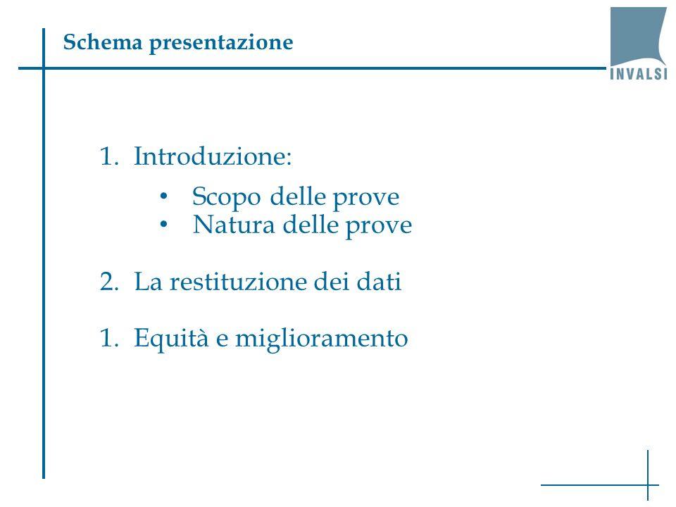 1.Introduzione: Scopo delle prove Natura delle prove 2.La restituzione dei dati 1.Equità e miglioramento Schema presentazione