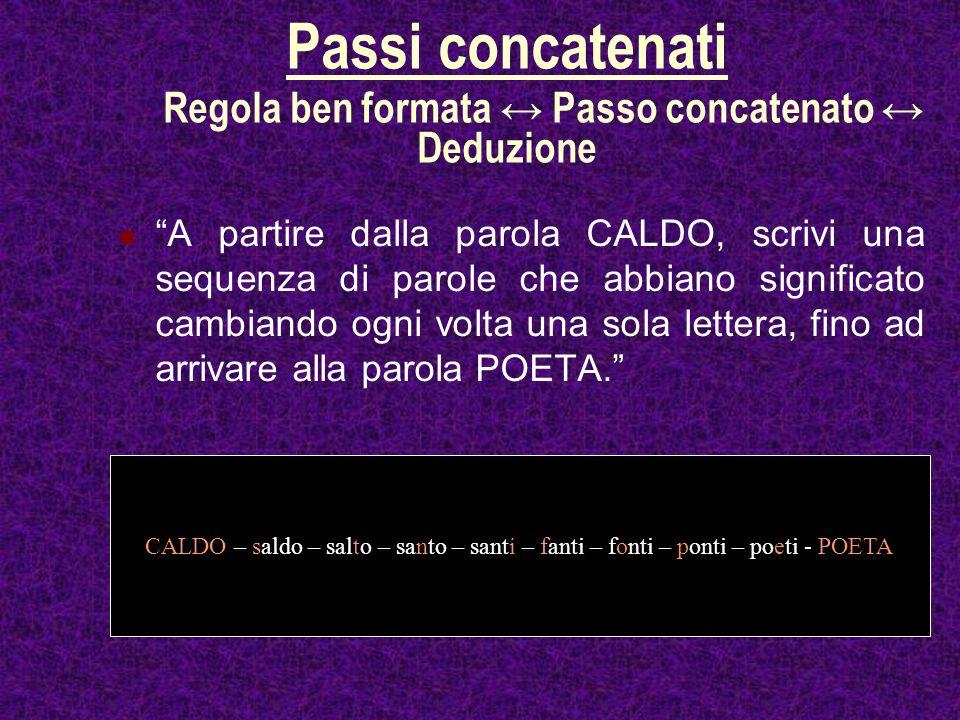 Passi concatenati Regola ben formata Passo concatenato Deduzione A partire dalla parola CALDO, scrivi una sequenza di parole che abbiano significato cambiando ogni volta una sola lettera, fino ad arrivare alla parola POETA.