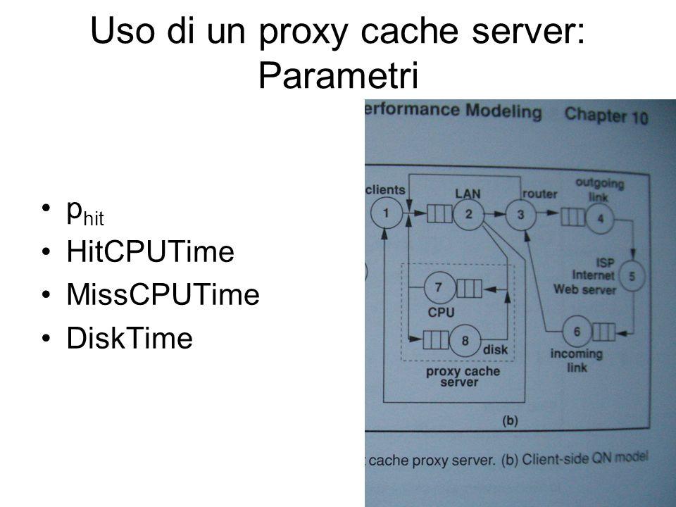 Uso di un proxy cache server: Parametri p hit HitCPUTime MissCPUTime DiskTime