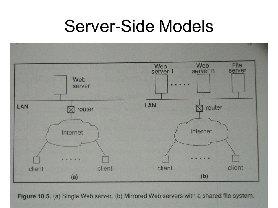 Server-Side Models
