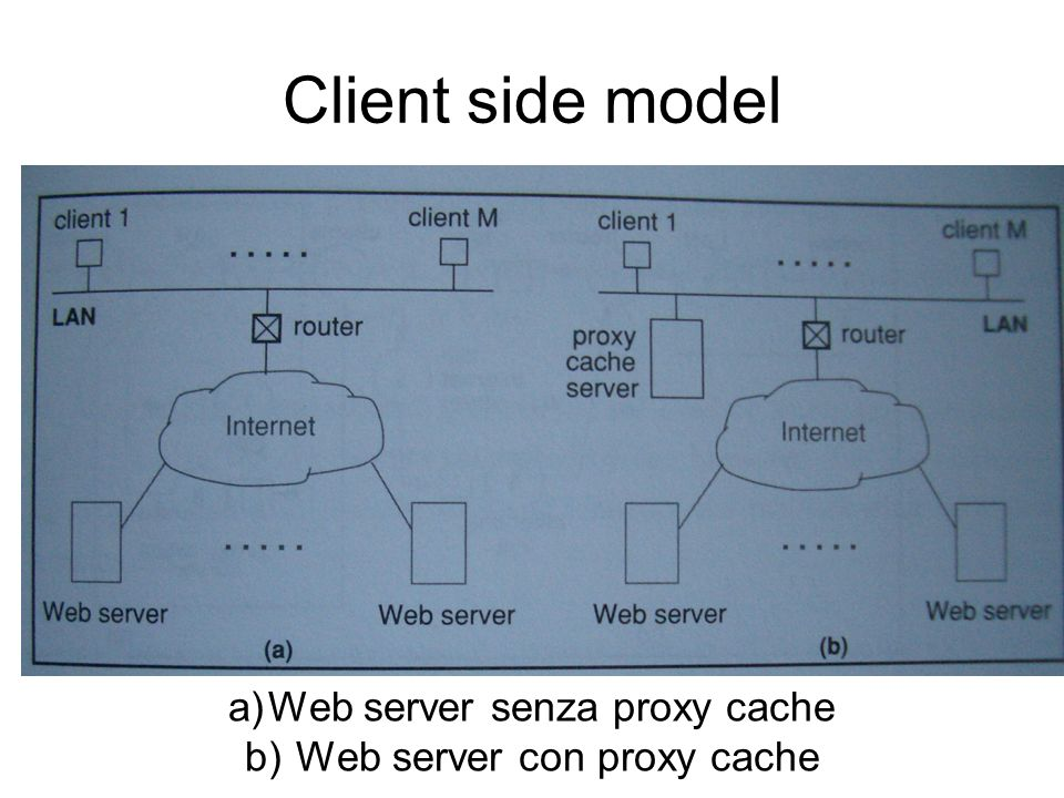 Client side model a)Web server senza proxy cache b) Web server con proxy cache