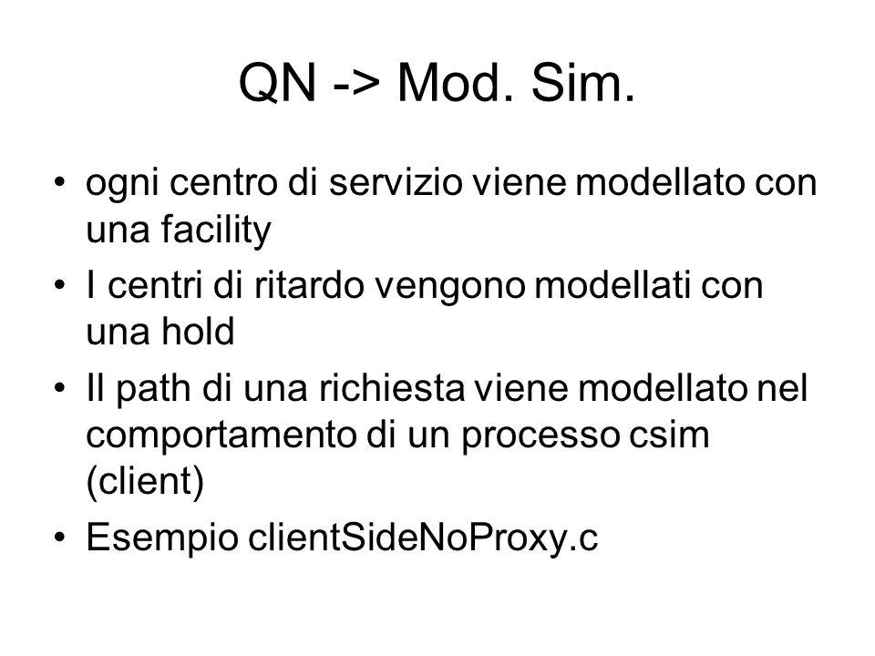 QN -> Mod.Sim.
