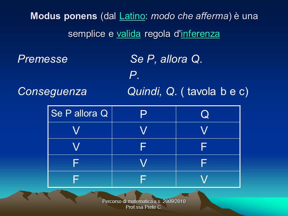 Percorso di matematica a.s. 2009/2010 Prof.ssa Prete C. Modus ponens (dal Latino: modo che afferma) è una semplice e valida regola d'inferenza Latinov